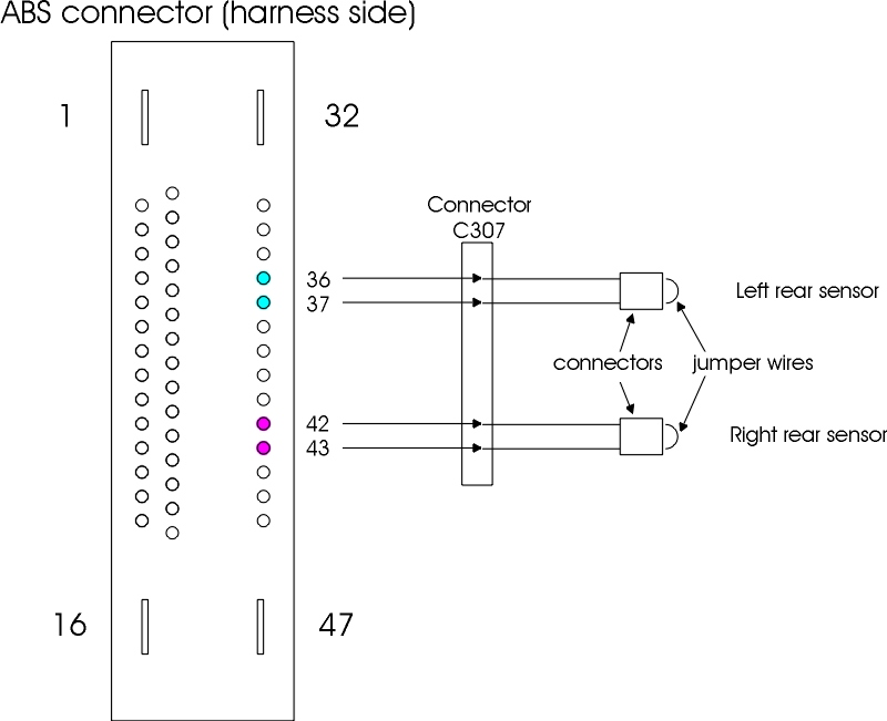 abstest how to check abs wiring harness dodge wiring harness diagram wiring harness connector at crackthecode.co